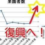 水戸偕楽園復興支援企画!東日本大震災の被害は?梅まつりへ行こう!