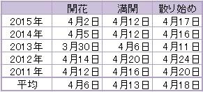 149-2